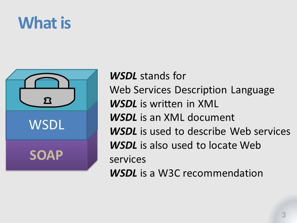 What is UDDI WSDL SOAP WSDL stands for
