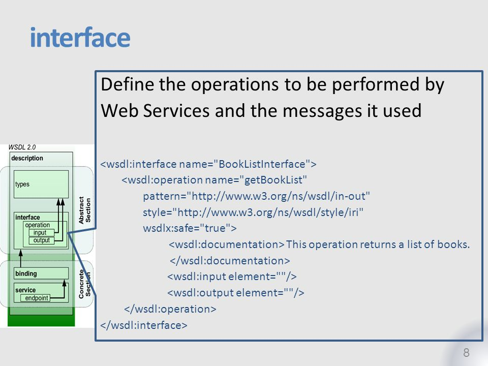 interface Define the operations to be performed by