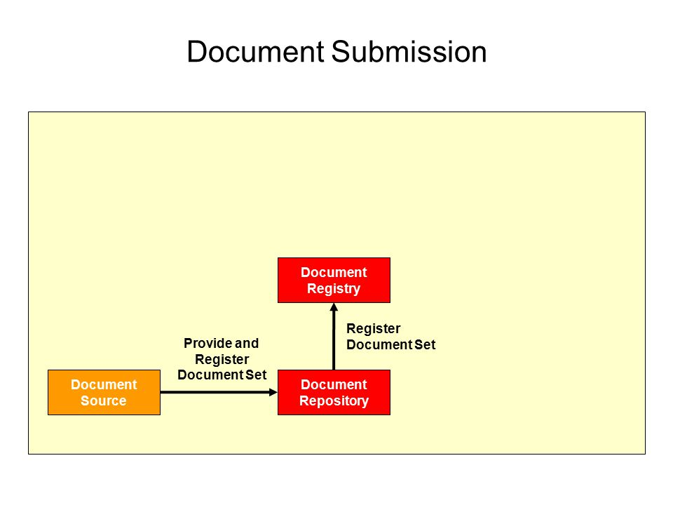 Provide and Register Document Set