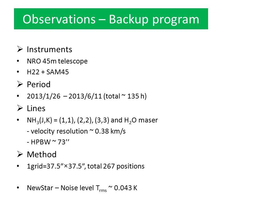 Observations – Backup program