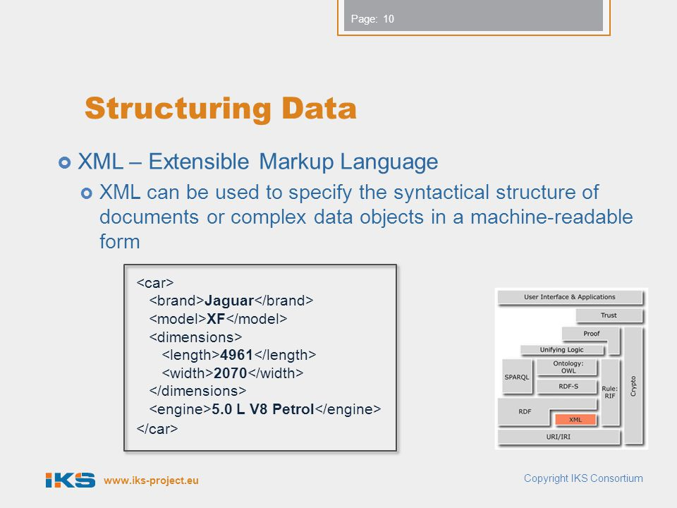 Structuring Data XML – Extensible Markup Language