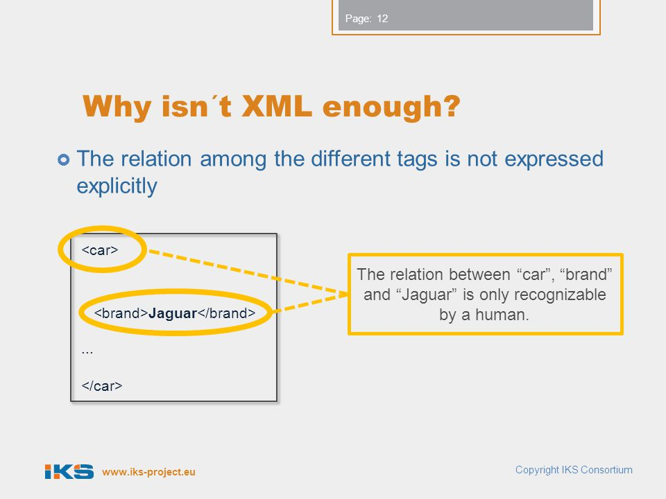 Why isn´t XML enough The relation among the different tags is not expressed explicitly. <car> <brand>Jaguar</brand>