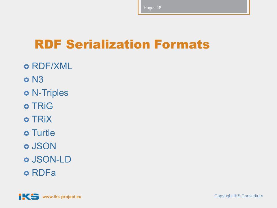 RDF Serialization Formats