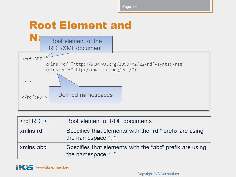 Root Element and Namespaces