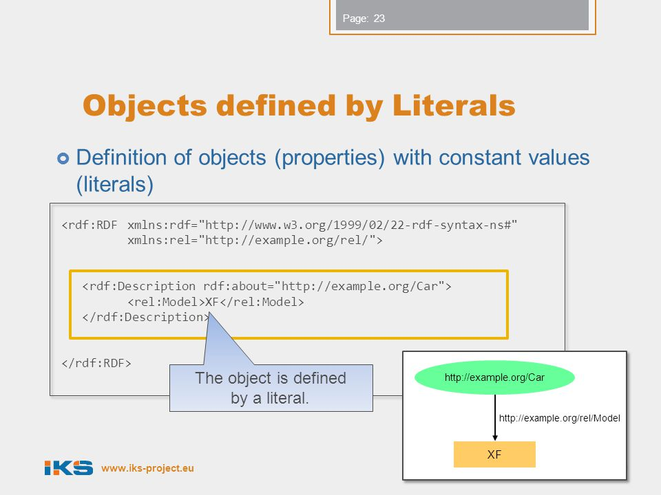Objects defined by Literals