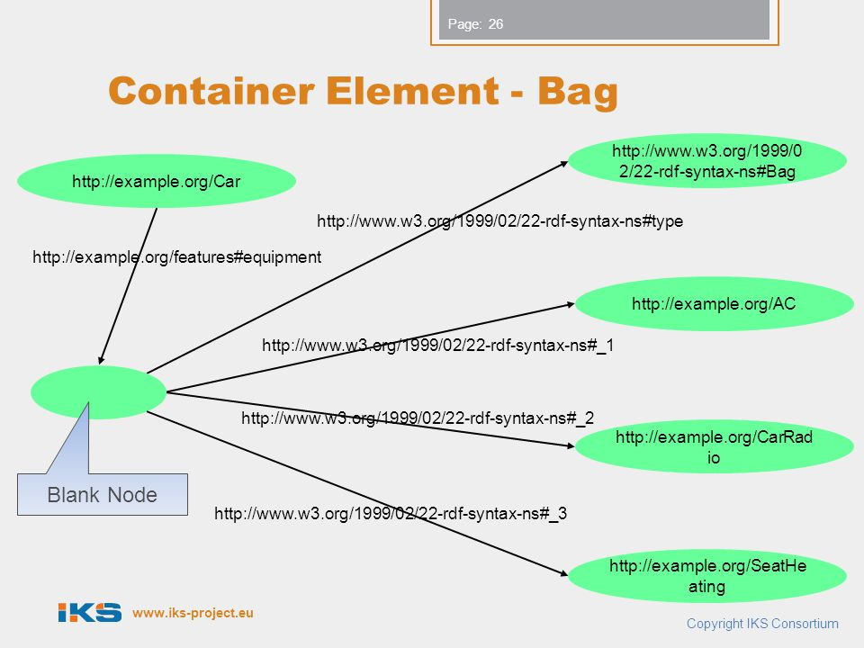Container Element - Bag