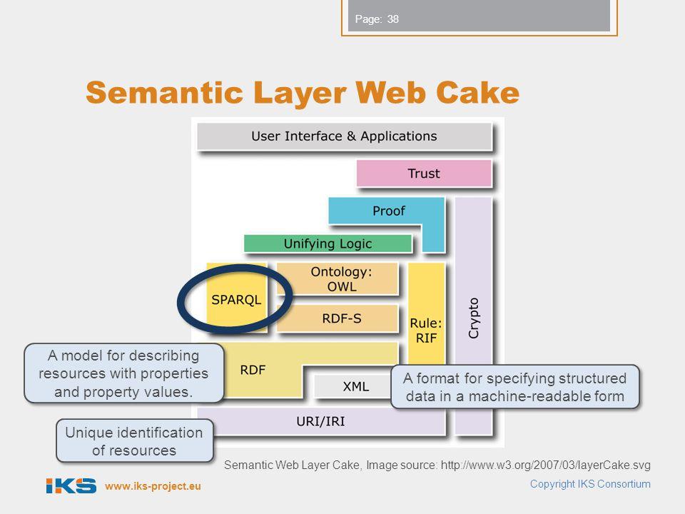 Semantic Layer Web Cake