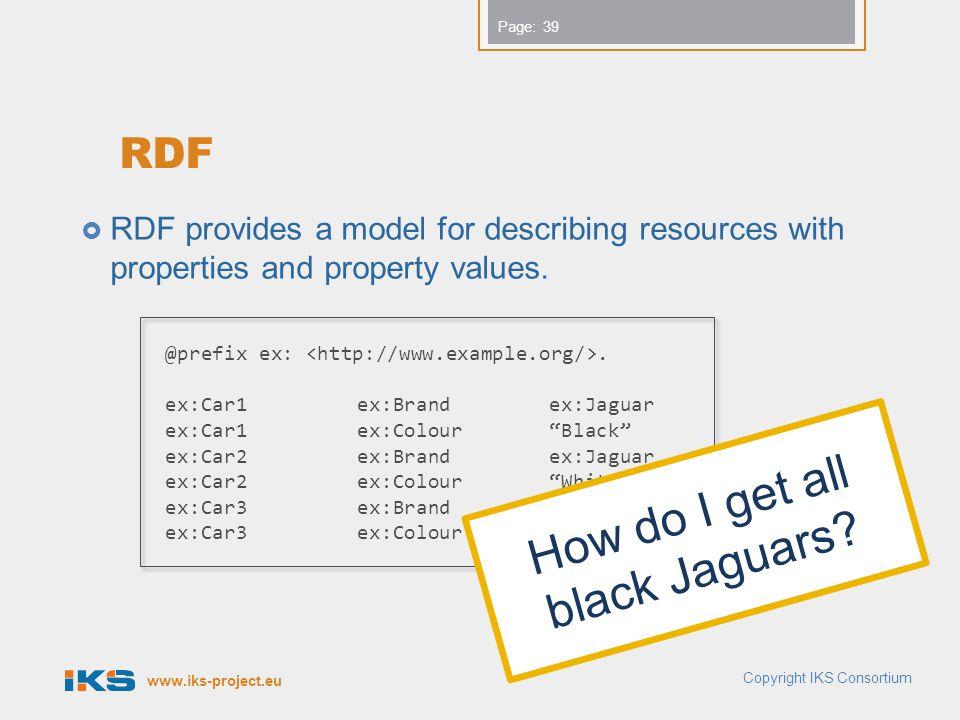 How do I get all black Jaguars RDF