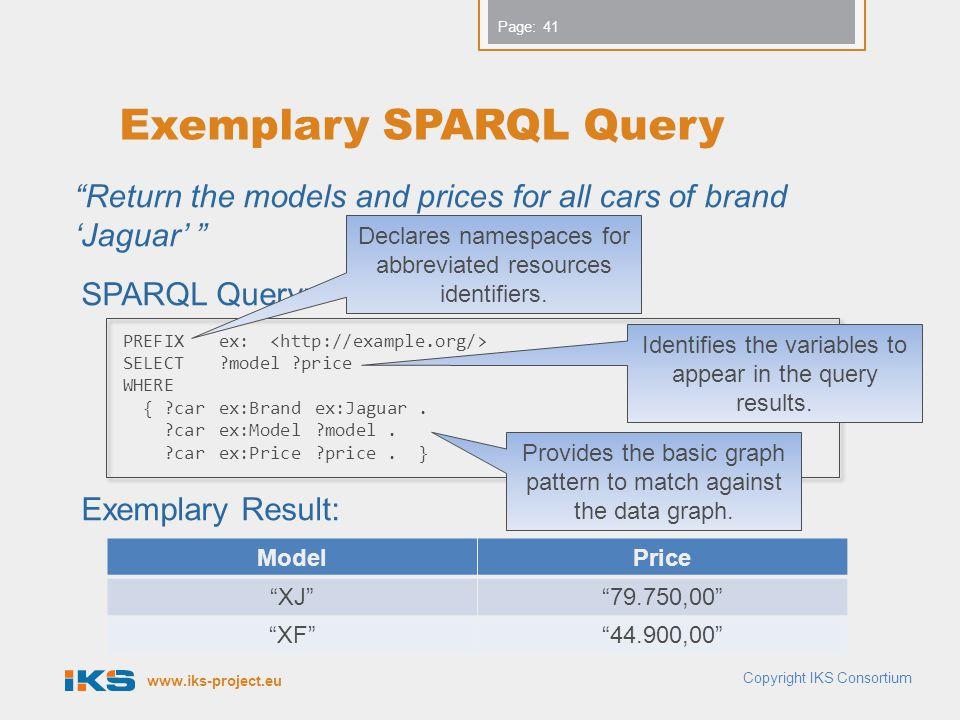 Exemplary SPARQL Query