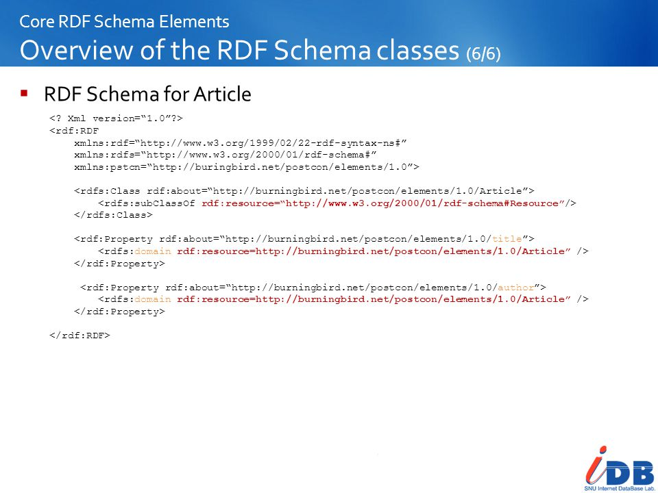 Core RDF Schema Elements Overview of the RDF Schema classes (6/6)