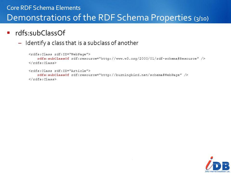 Core RDF Schema Elements Demonstrations of the RDF Schema Properties (3/10)