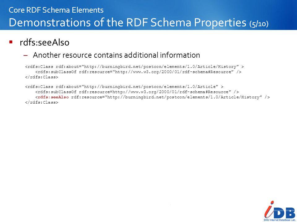 Core RDF Schema Elements Demonstrations of the RDF Schema Properties (5/10)