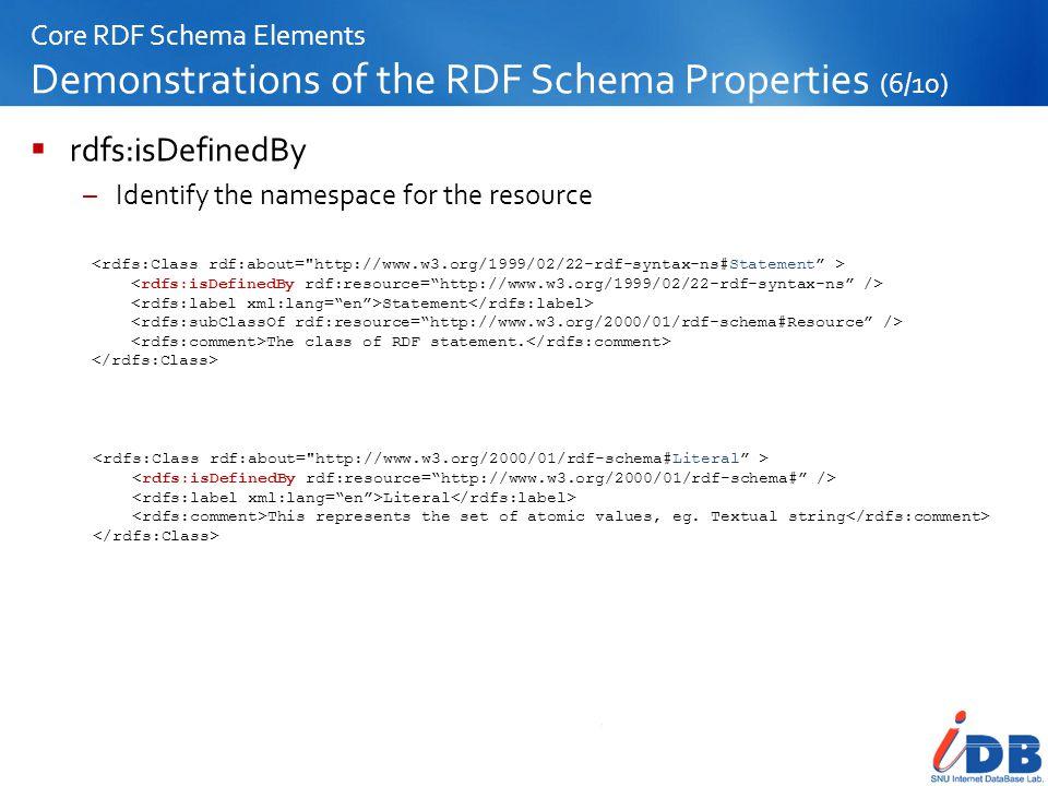 Core RDF Schema Elements Demonstrations of the RDF Schema Properties (6/10)