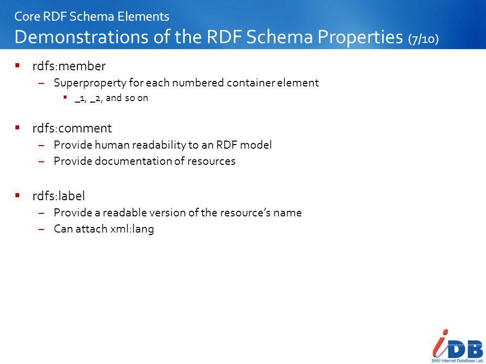 Core RDF Schema Elements Demonstrations of the RDF Schema Properties (7/10)
