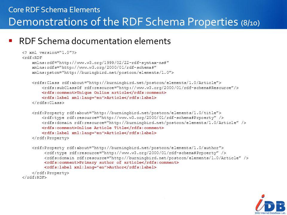 RDF Schema documentation elements