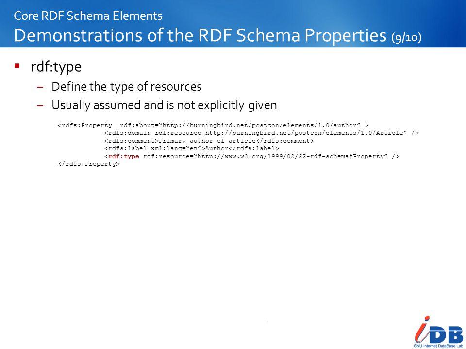 Core RDF Schema Elements Demonstrations of the RDF Schema Properties (9/10)