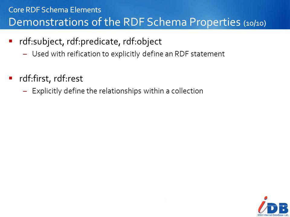 rdf:subject, rdf:predicate, rdf:object