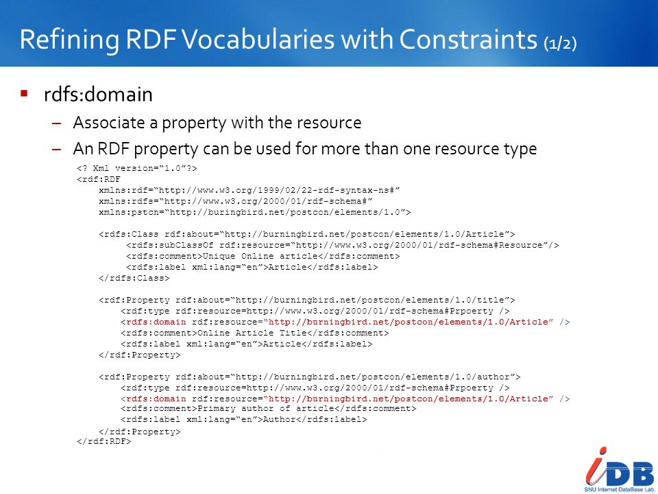 Refining RDF Vocabularies with Constraints (1/2)