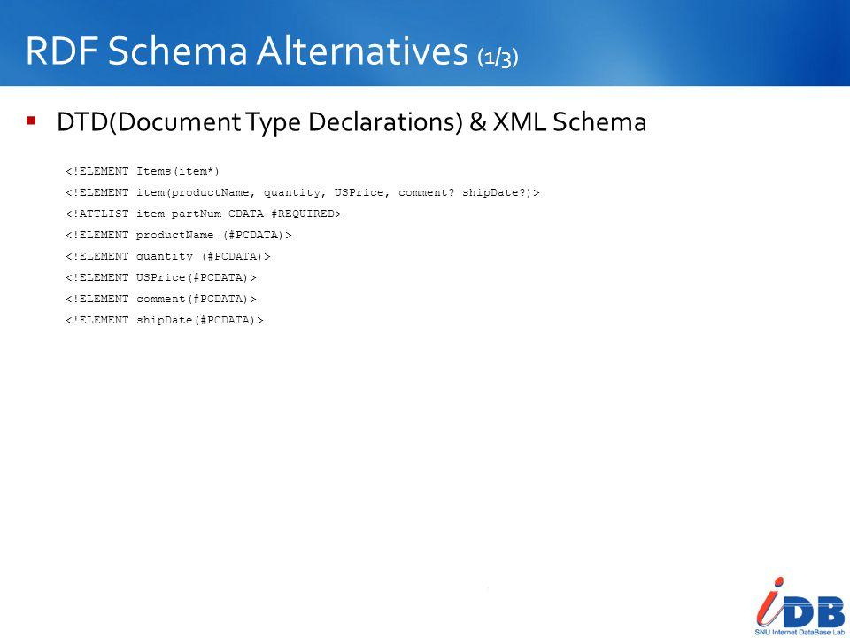 RDF Schema Alternatives (1/3)