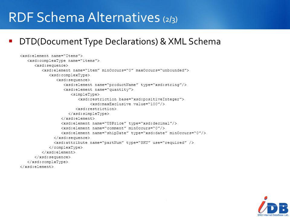 RDF Schema Alternatives (2/3)