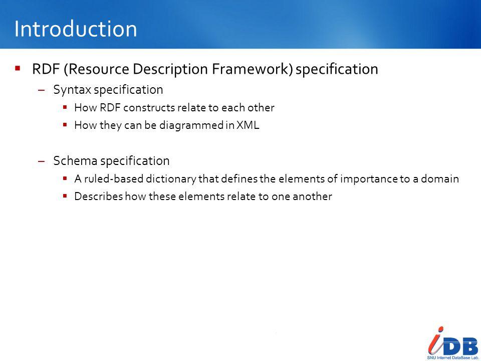 Introduction RDF (Resource Description Framework) specification