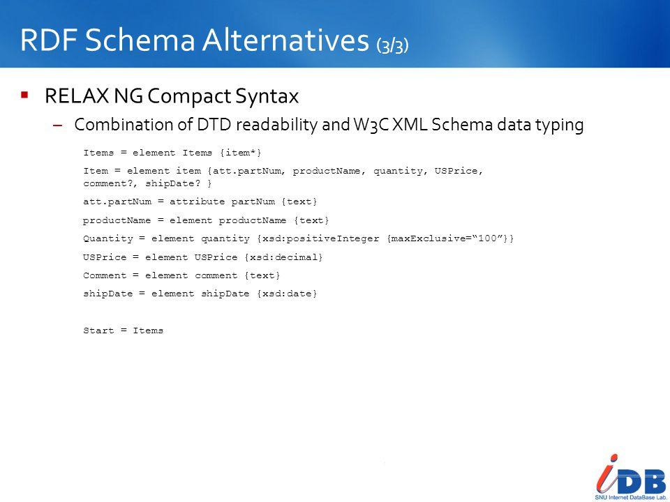 RDF Schema Alternatives (3/3)