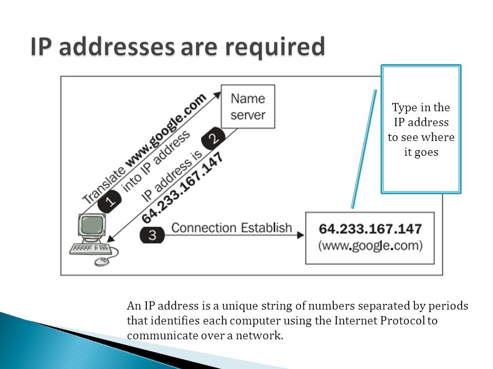 IP addresses are required