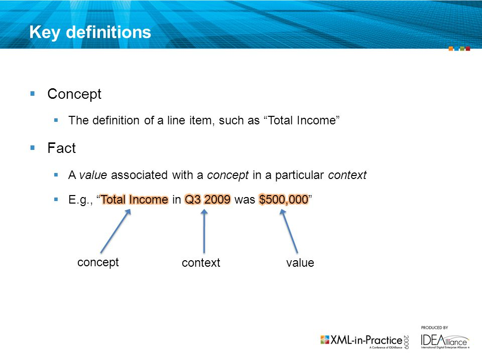 Key definitions Concept Fact