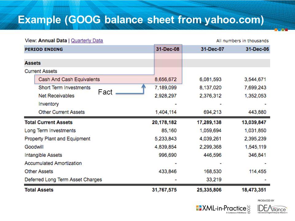 Example (GOOG balance sheet from yahoo.com)