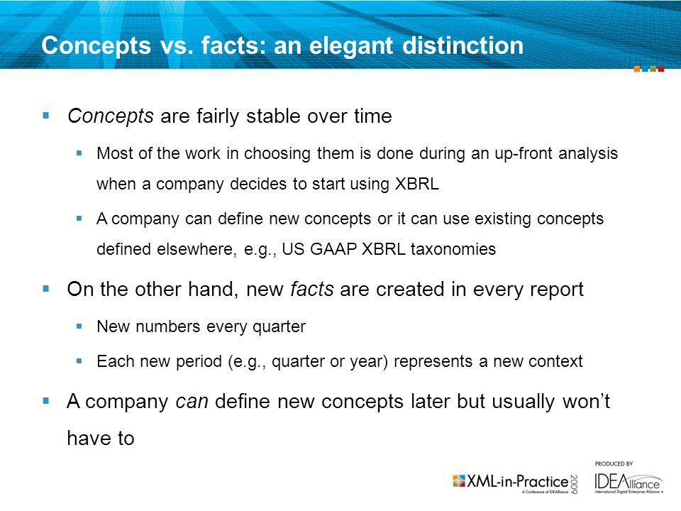 Concepts vs. facts: an elegant distinction