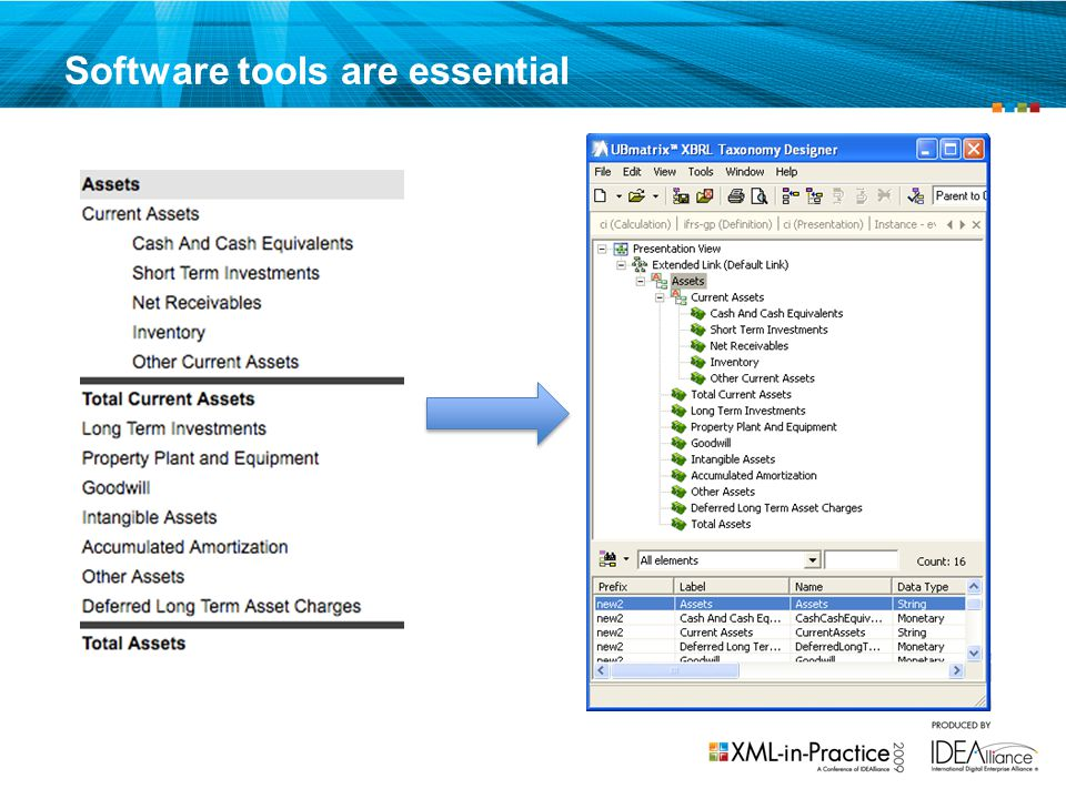 Software tools are essential