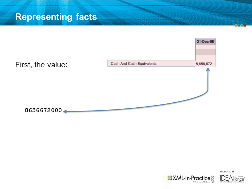 Representing facts First, the value: 8656672000