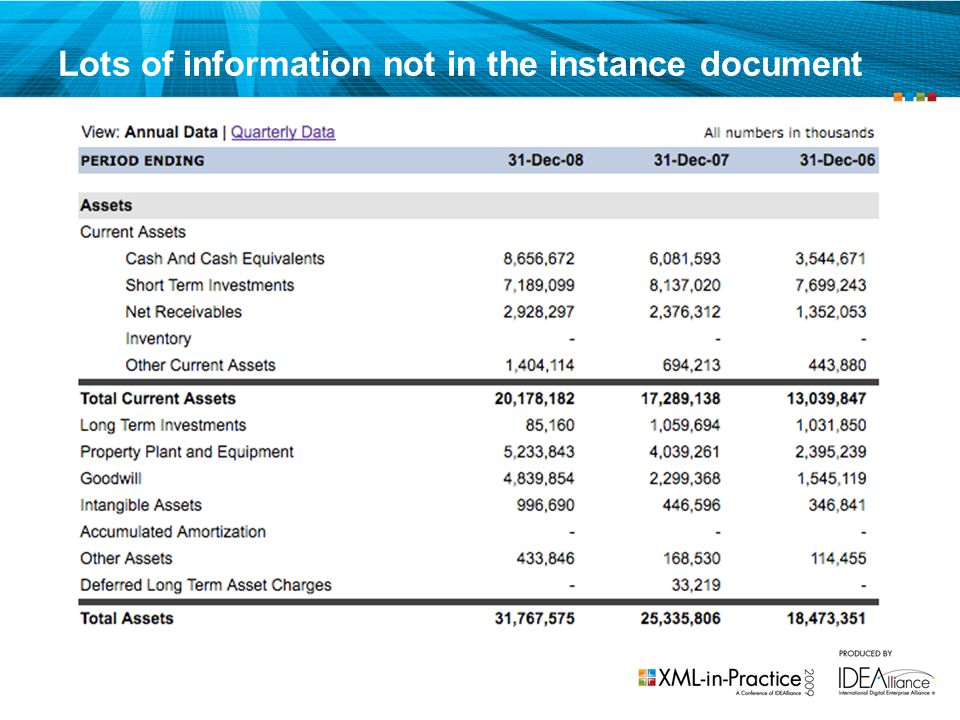 Lots of information not in the instance document
