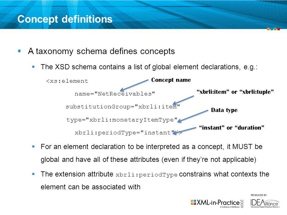 Concept definitions A taxonomy schema defines concepts