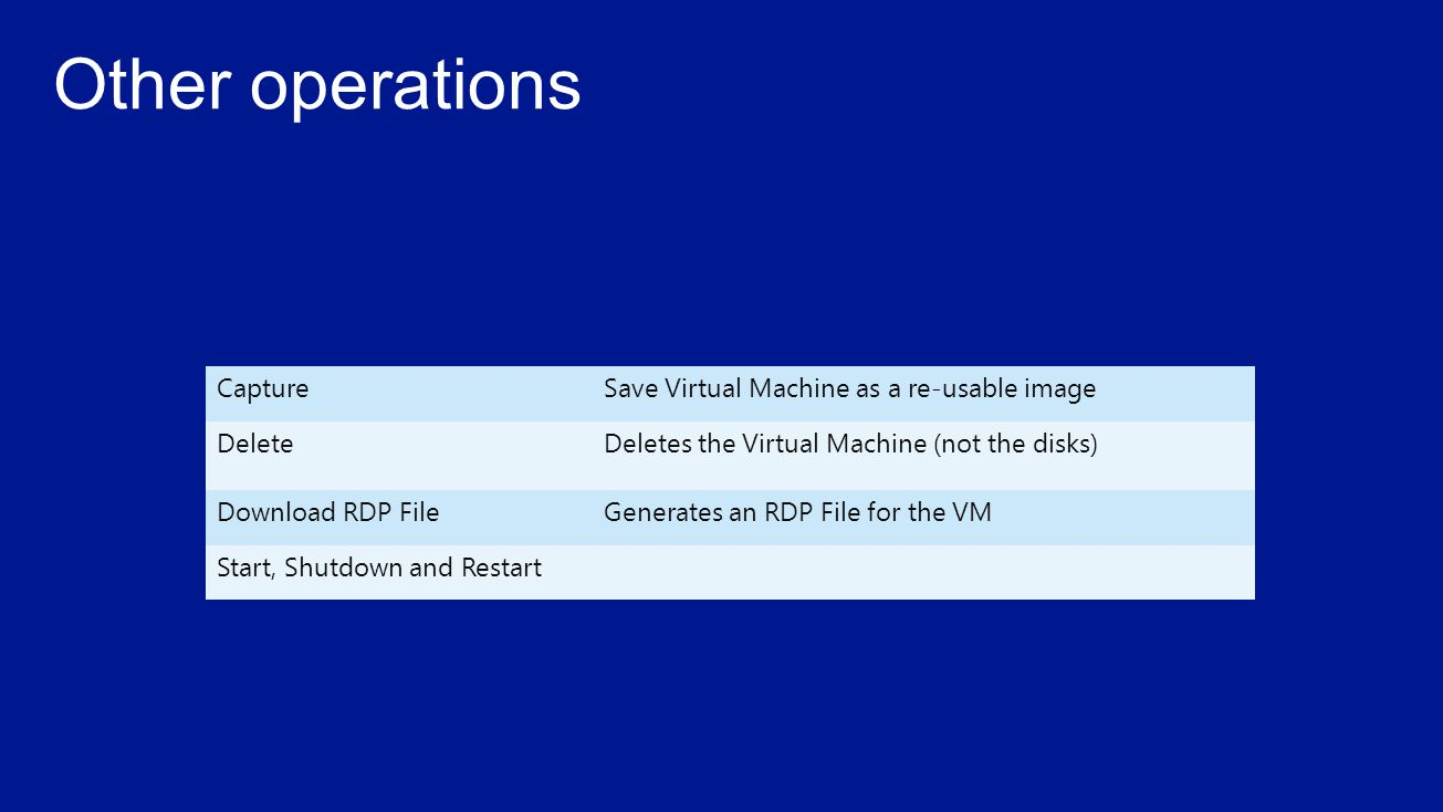 Other operations Capture Save Virtual Machine as a re-usable image