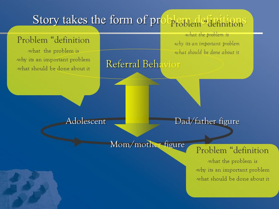 Story takes the form of problem definitions