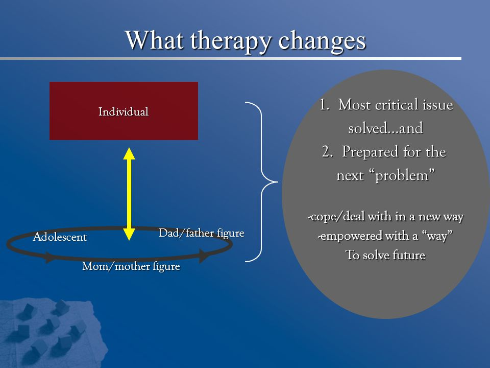 What therapy changes 1. Most critical issue solved…and
