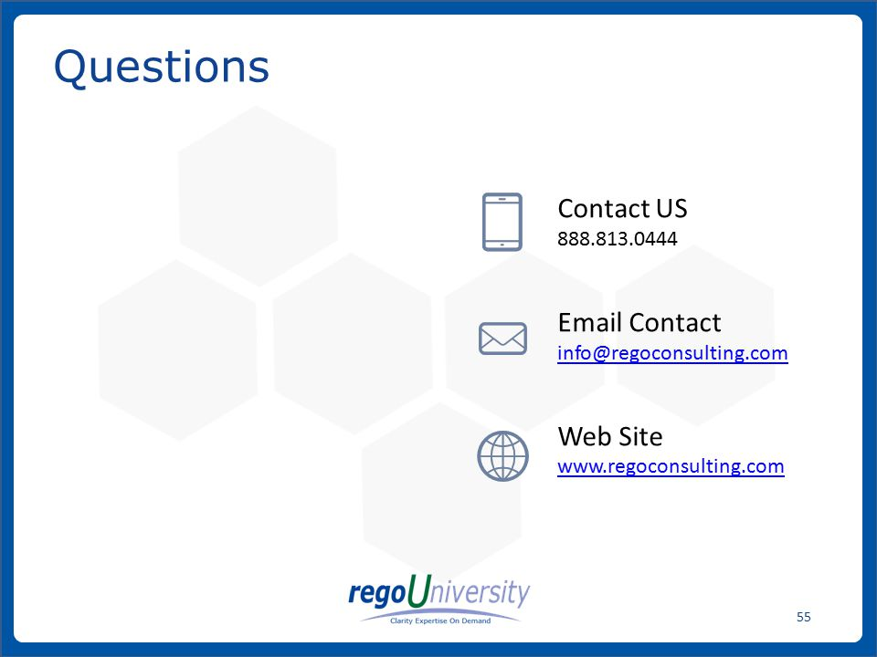 Questions Contact US Email Contact Web Site 888.813.0444
