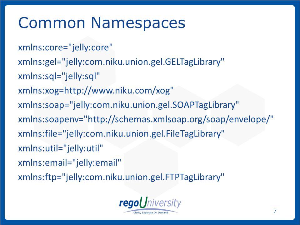 Common Namespaces
