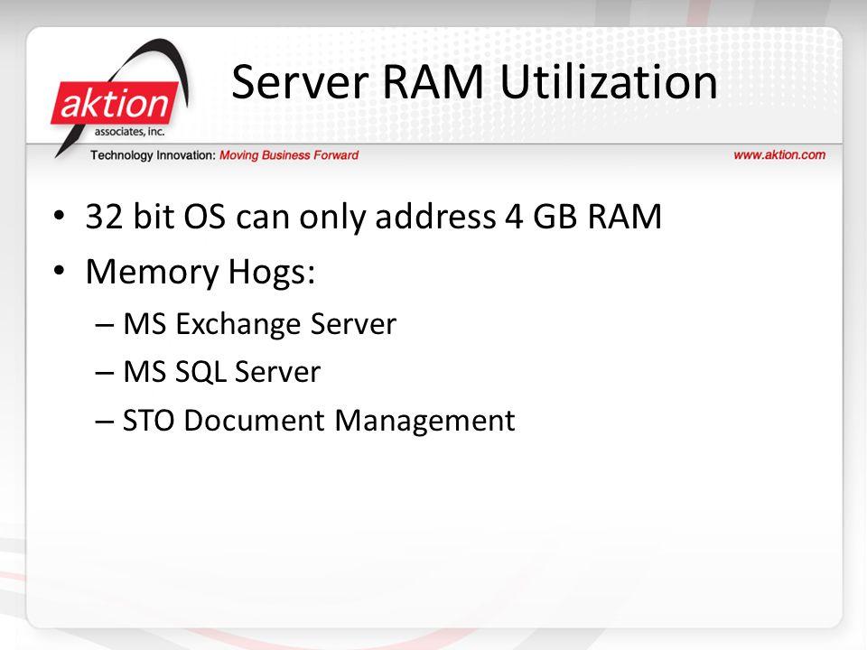 Server RAM Utilization