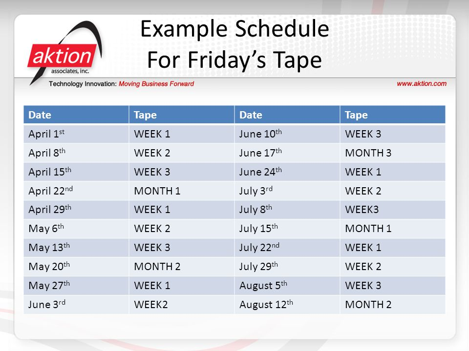Example Schedule For Friday's Tape