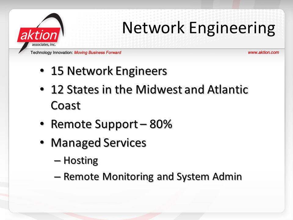Network Engineering 15 Network Engineers