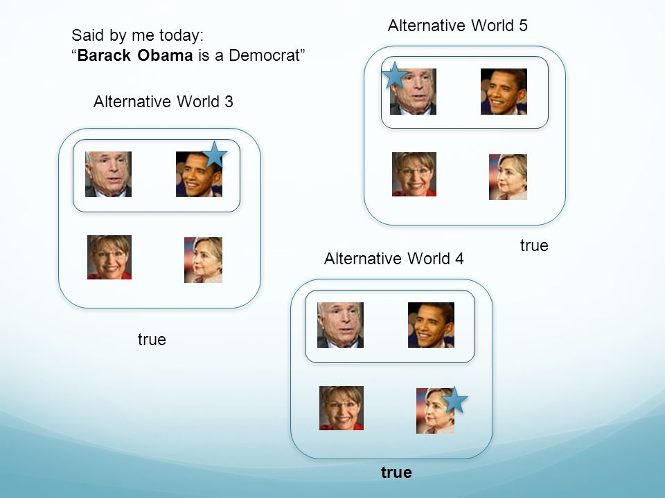 Alternative World 5 Said by me today: Barack Obama is a Democrat Alternative World 3. true. Alternative World 4.