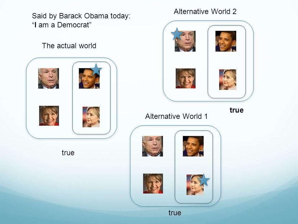 Alternative World 2 Said by Barack Obama today: I am a Democrat The actual world. true. Alternative World 1.