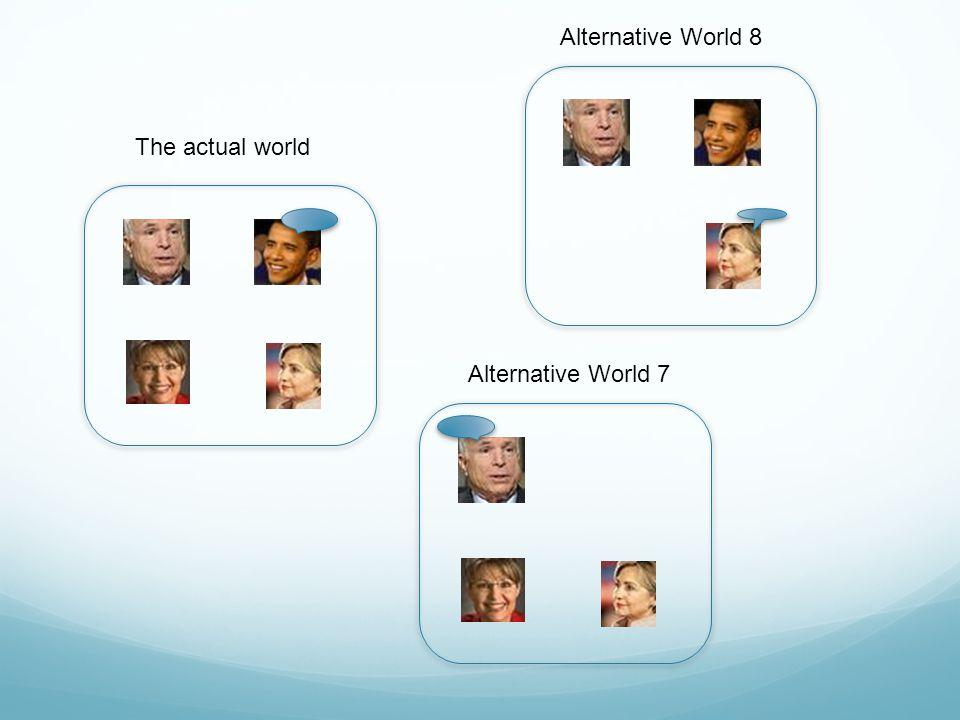 Alternative World 8 The actual world Alternative World 7