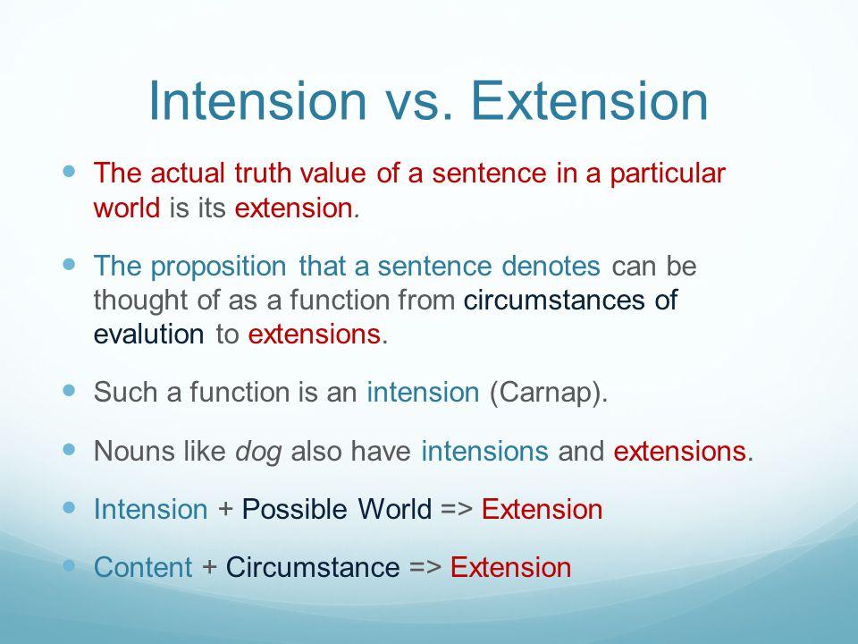 Intension vs. Extension
