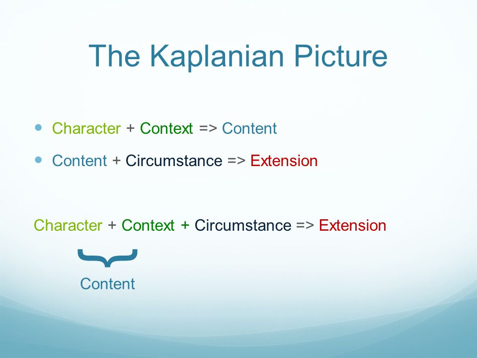 { The Kaplanian Picture Character + Context => Content