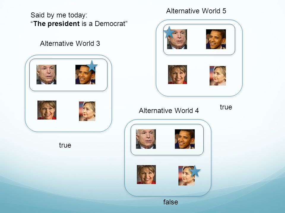 Alternative World 5 Said by me today: The president is a Democrat Alternative World 3. true. Alternative World 4.
