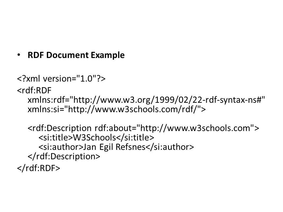 RDF Document Example < xml version= 1.0 >