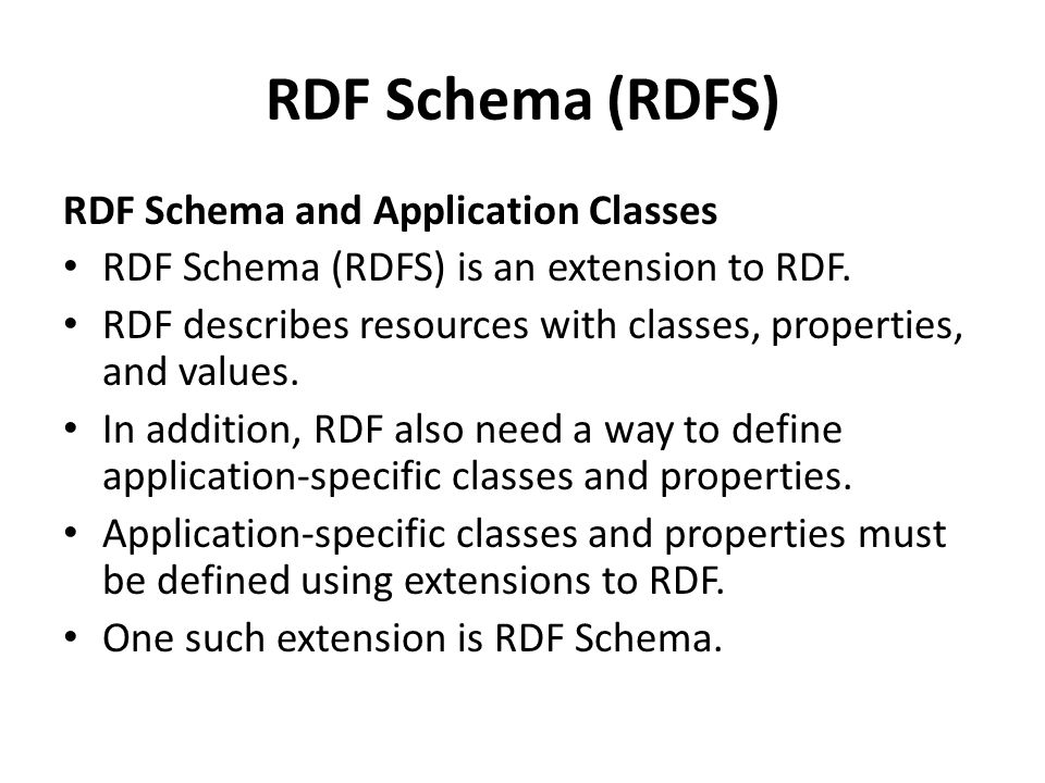 RDF Schema (RDFS) RDF Schema and Application Classes